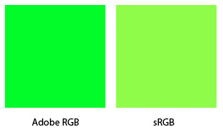 Adobe RGB and sRGB comparison
